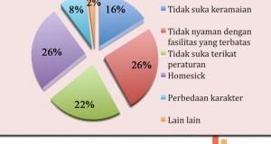 infografis1