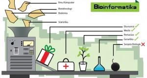 bioinformatika-web-01