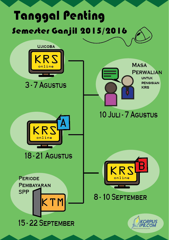 infografis tgl penting (1)
